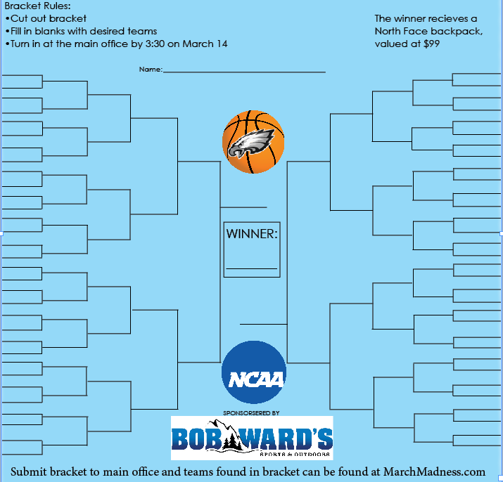 March Madness is Upon Us